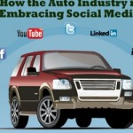 Social Media in the automotive industry