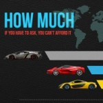 [ Infographie ] Les Lamborghini Veneno, Ferrari LaFerrari et McLaren P1 compares